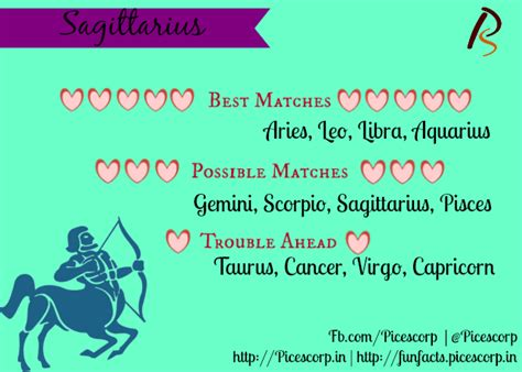 #LoveCompatibility- Best And Worst Matches For Zodiac Signs