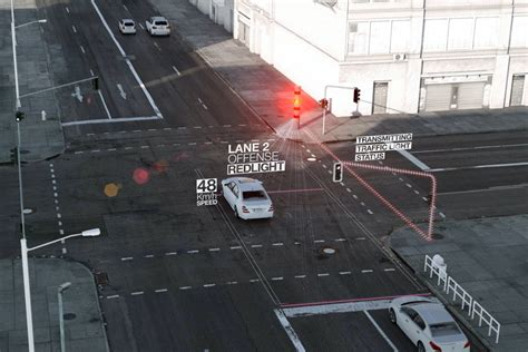 Precise Red Light Enforcement with POLISCAN Redlight