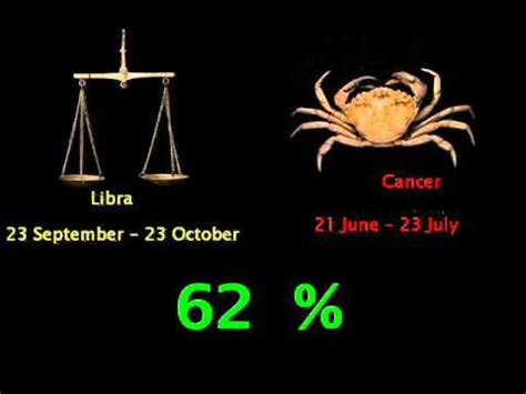 LIBRA COMPATIBILITY WITH ZODIAC SIGNS - YouTube